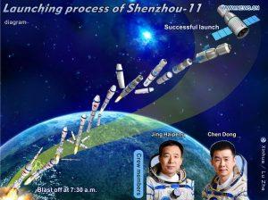shenzhou-11
